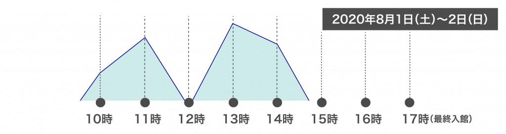 2008001-02-01